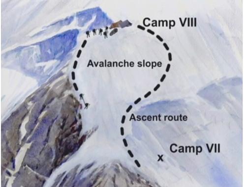 Справа - путь подъёма, слева, вдоль скального ребра - путь спуска