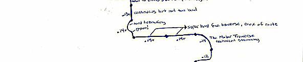 """Схема самых сложных участков проекта """"Dawn Wall"""": 13-16 веревки маршрута"""
