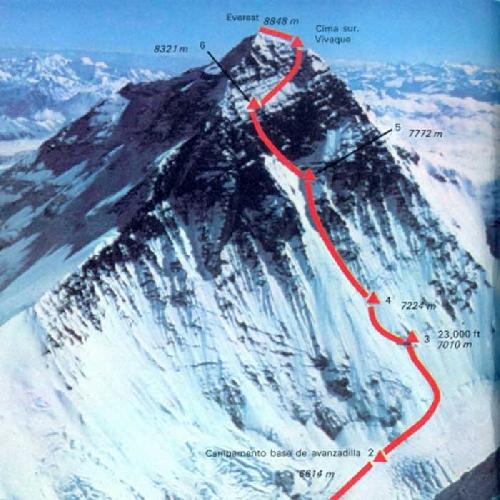1975 год. Эверест. Маршрут по юго-западной стене Криса Бонингтона
