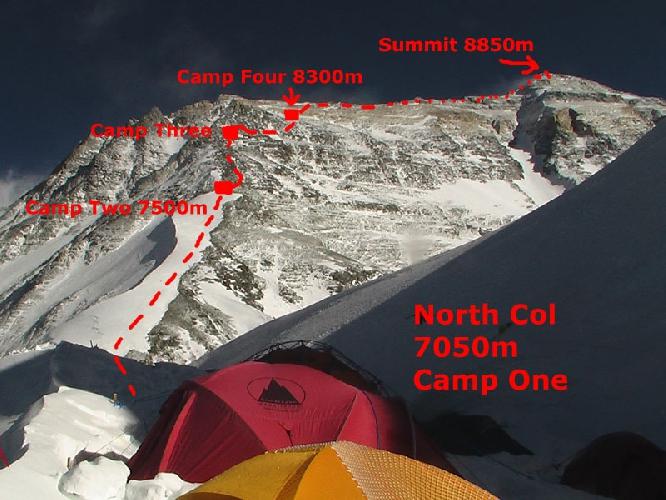 Вид на вершину Эвереста с лагеря на Северном седле. Фото HumanEdgeTech