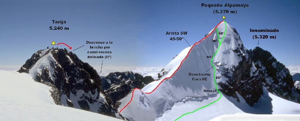 Альпинистские маршруты на Alpamayo и соседние вершины