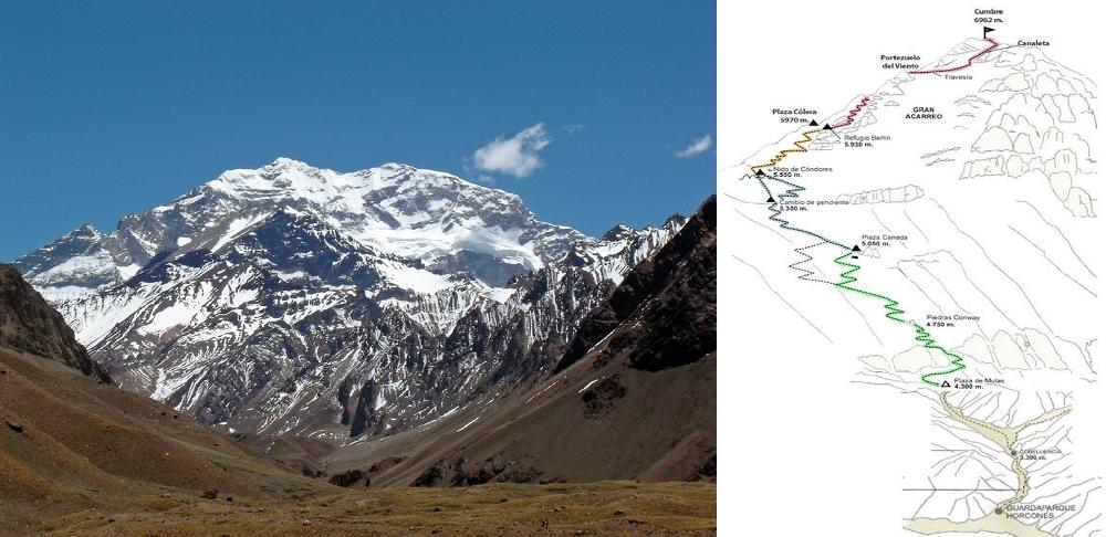 Аконкагуа - высшая точка Южной Америки и схема стандартного восхождения на Аконкагуа