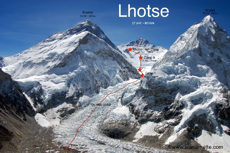 Стандартный маршрут восхождения на восьмитысячник Лхоцзе. (Lhotze normal route)