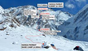 Зимние экспедиции на Нангапарбат сезона 2014/2015 года. Попытка штурма вершины через 4-5 дней