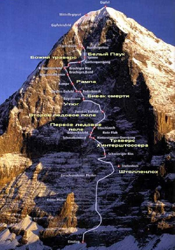 Eiger, North Face,  Heckmair route
