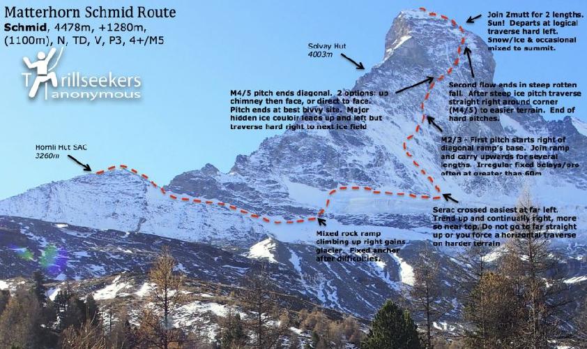 Matterhorn North Face, Schmid Route