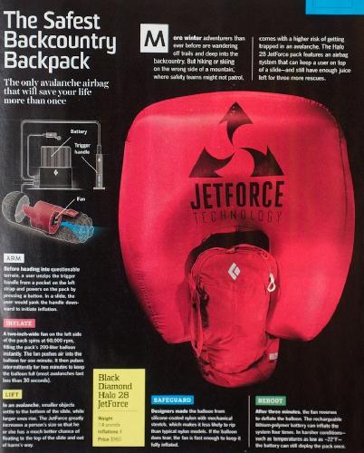Страница из журнала Popular Science с изображением рюкзака Black Diamond Halo