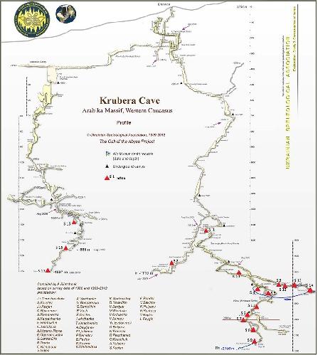 Вертикальный профиль п.Крубера-Воронья с указанием расположения сифонов