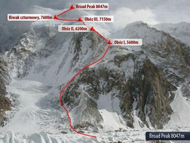 Маршрут восхождения на Броуд Пик