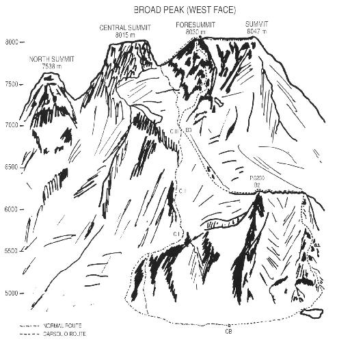 Броуд Пик: стандартный маршрут и маршрут Карлоса Карсолио 1994 года