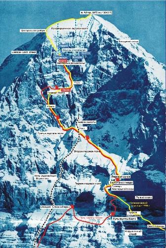 Схема маршрута по Северной стене Эйгера