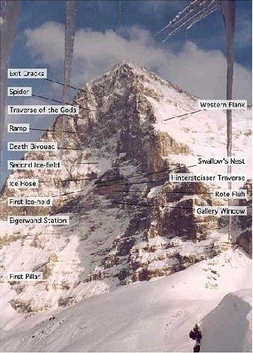 Схема Северной стены Эйгера