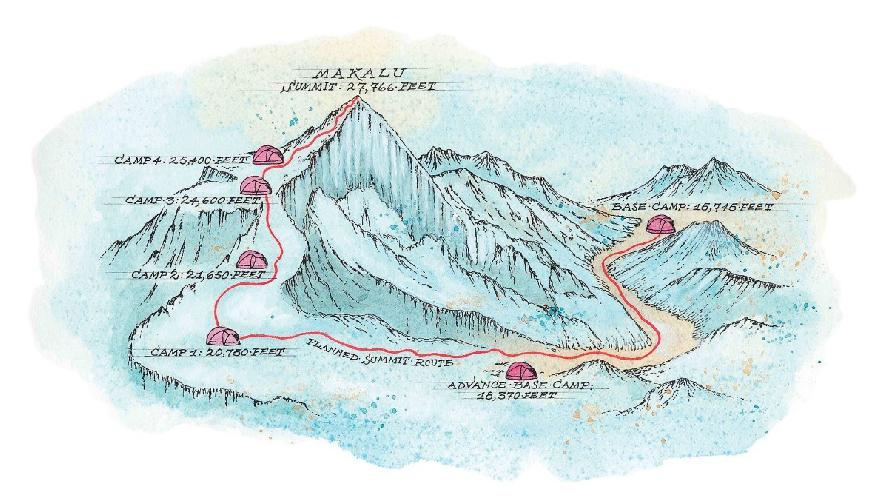 Карта - схема экспедиции на Макалу