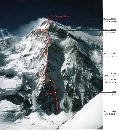 Техническое фото маршрута «Папа Высшая сила» по Северо-Северо-Западному контрфорсу пика Талунг (7349м.)