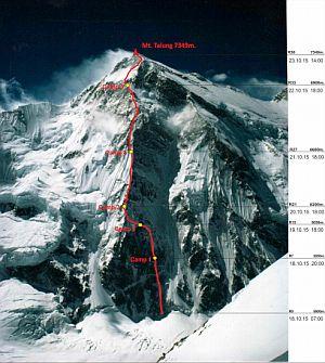 пик Талунг. Первопрохождение украинских альпинистов. Полный отчет.