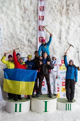 в командном зачете по итогу Чемпионата Европы сезона 2014 года команда Украины вышла на второе место!