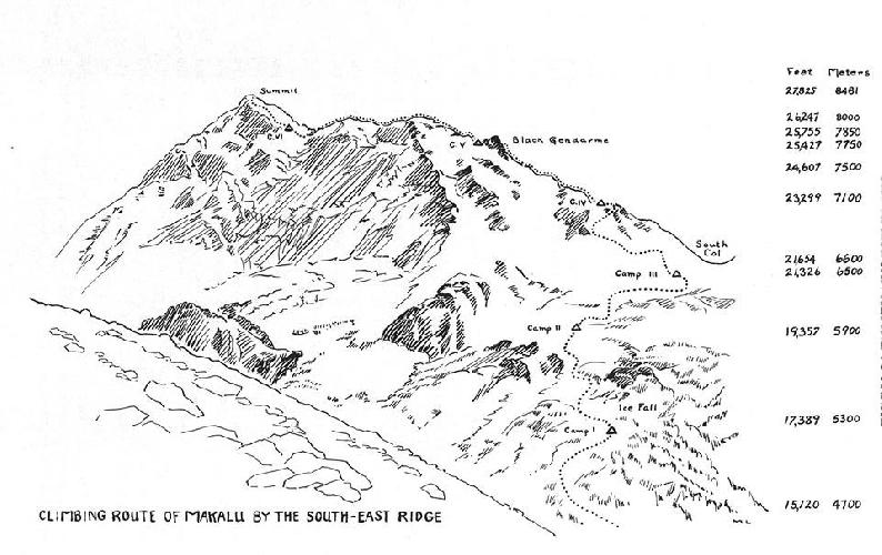 Полная схема маршрута японской команды 1971 года