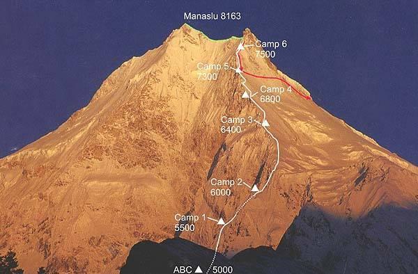 Украинский маршрут траверса вершин Манаслу с прохождением Южного ребра, Юго-Восточной и Северо-Восточной стен