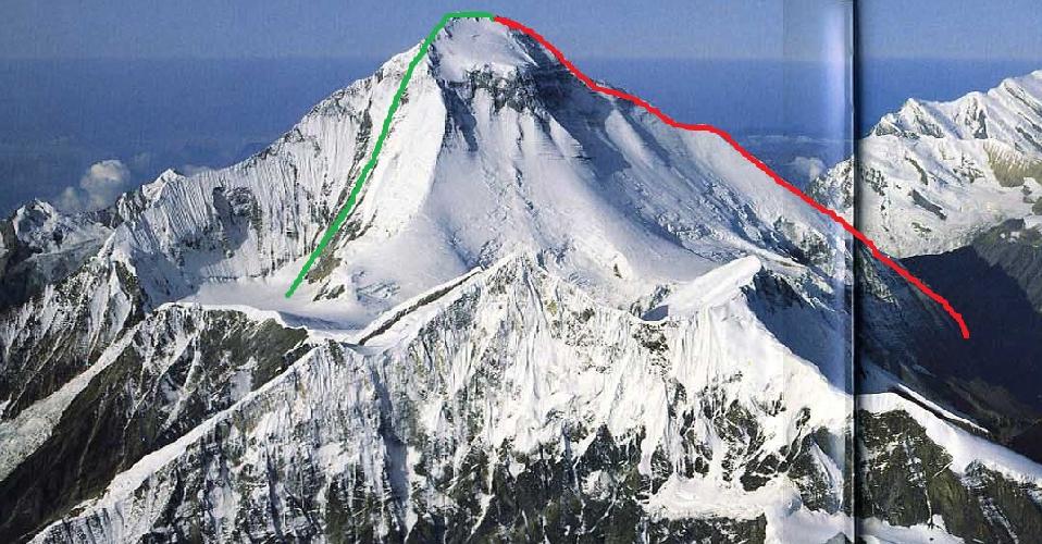 Дхаулагири. Возможные маршруты по диретисиме Восточной стены (зеленым цветом) и Полное прохождение Северо-Западного ребра