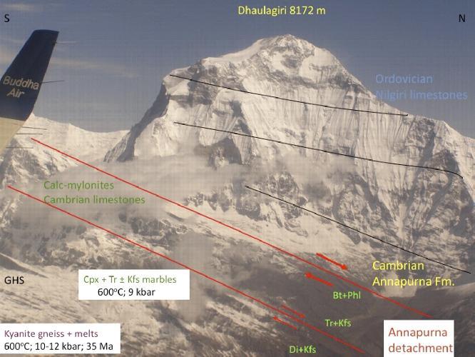 Геология Дхаулагири