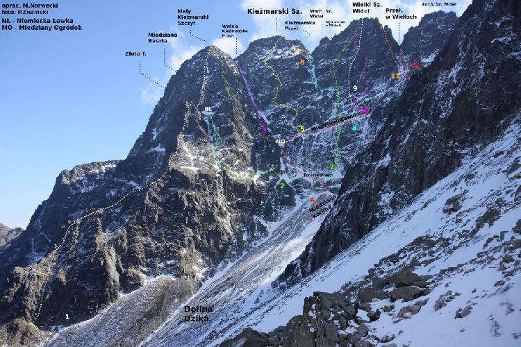 Фото показательное, но линии маршрутов нарисованы небрежно (плюс-минус 100 м). Наш маршрут № 1.