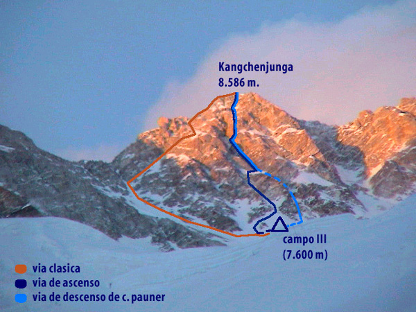 Канченджанга. маршрут 2003 года. Участок перед вершиной