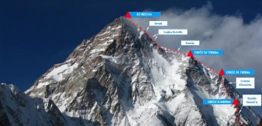 К2 - маршрут восхождения польской команды