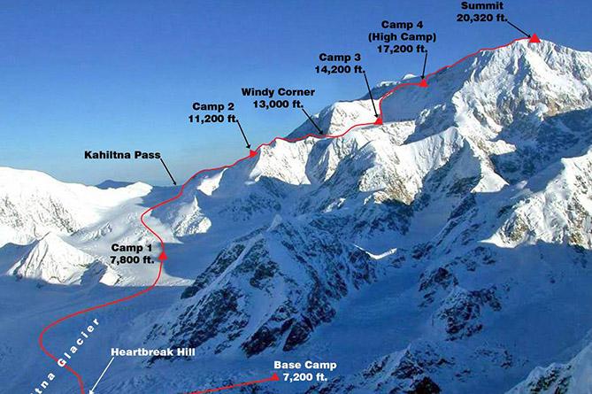маршрут восхождения на Денали