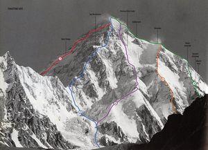 Почему К2 никогда не станет новым Эверестом
