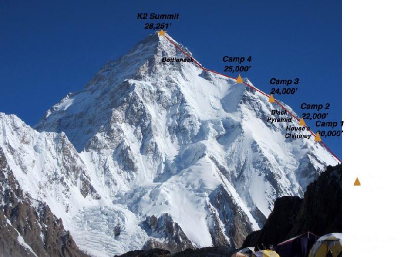 Маршрут восхождения на К2 (высота в футах)