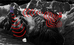 Радиостанции и радиосвязь в горах.