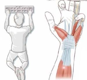 Советы доктора: сохраните пальцы здоровыми
