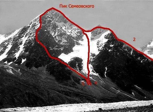 пик Семеновского