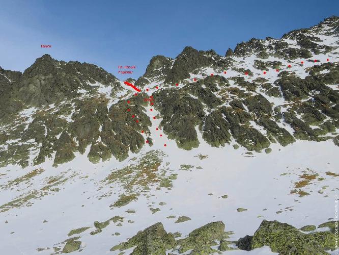 Ганковый перевал вблизи со дна Румановой долины и варианты спуска