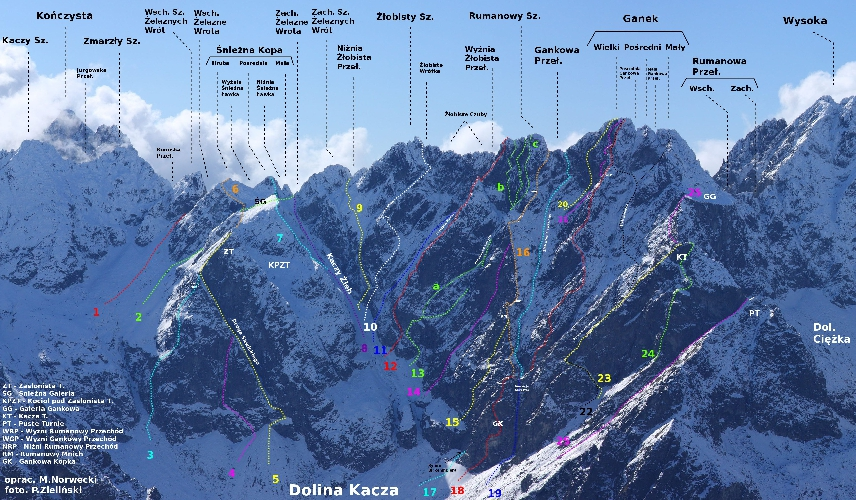 Kaczy Mur (Качи [утиный] массив ) — одна из самых масштабных стен в Татрах, изобилующая длинными и трудными линиями. Спуск под Ганек с юга — №8, с-в контрфорс — №18 (вариант старта по плите). Осторожно — оценки и линии там очень условные!