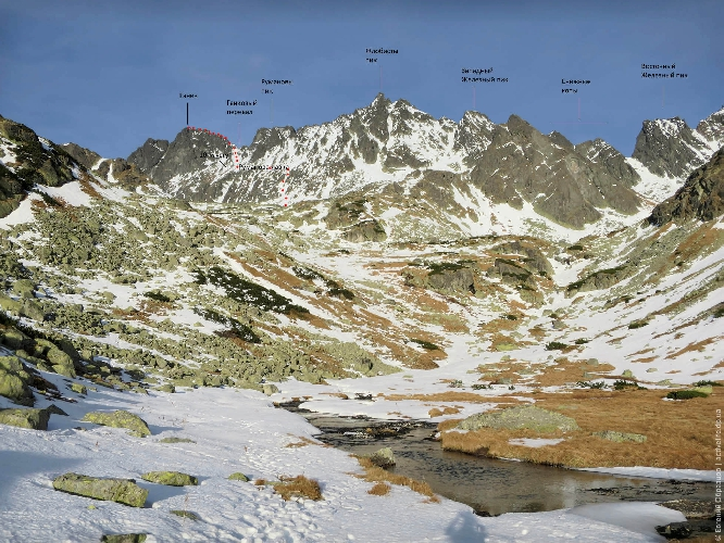 Вид из Зломисковой долины