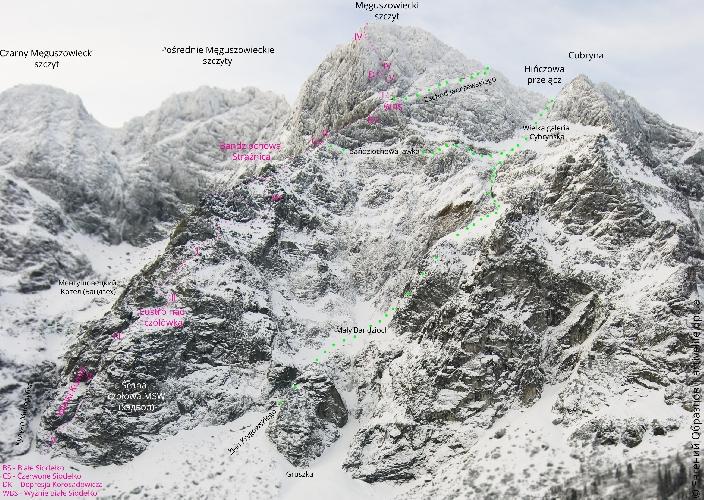 Менгушовецкий массив, вид со ступенек приюта Морске Око