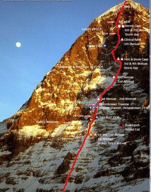 Незачёт для альпинистов на Эйгере