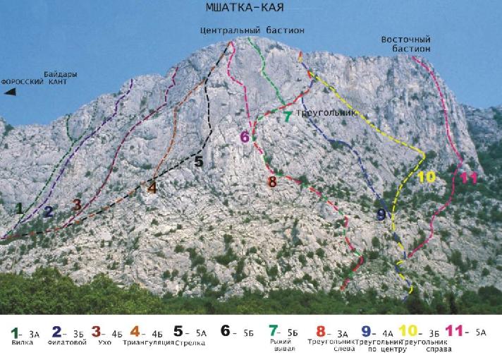 Альпинистские маршруты на гору Мшатка-Кая