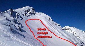 На склоне кавказской горы Чегет в России сошла лавина: погибли семеро горнолыжников