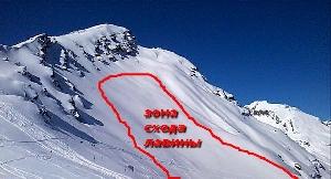 Число жертв схода лавины на горе Чегет увеличилось до семи человек