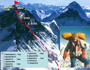 35 лет тому назад советские альпинисты впервые поднялись на вершину Эвереста