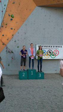 Результаты молодежного Чемпионата Украины в Днепре