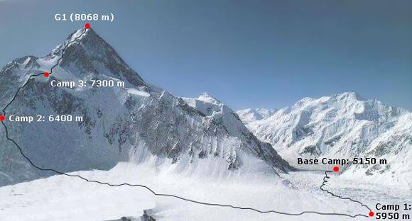 Гашербрум I (Gasherbrum I, 8080 м). Стандартный маршрут восхождения