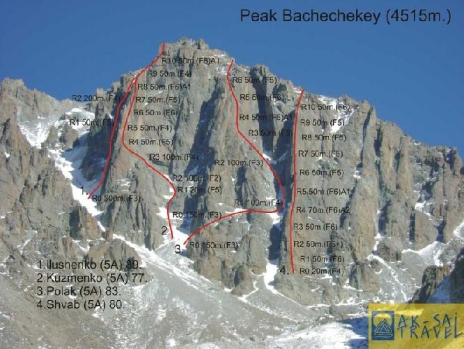 пик Байчечекей (4516 метров)