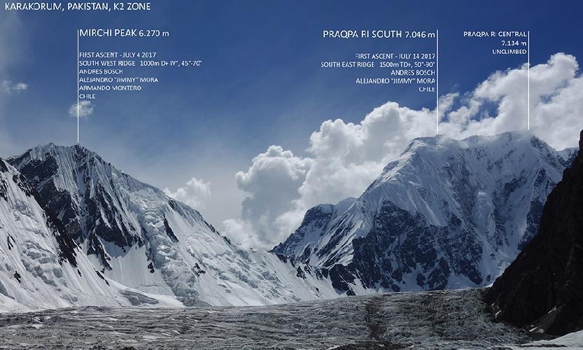 Итоги чилийской экспедиции в Пакистан
