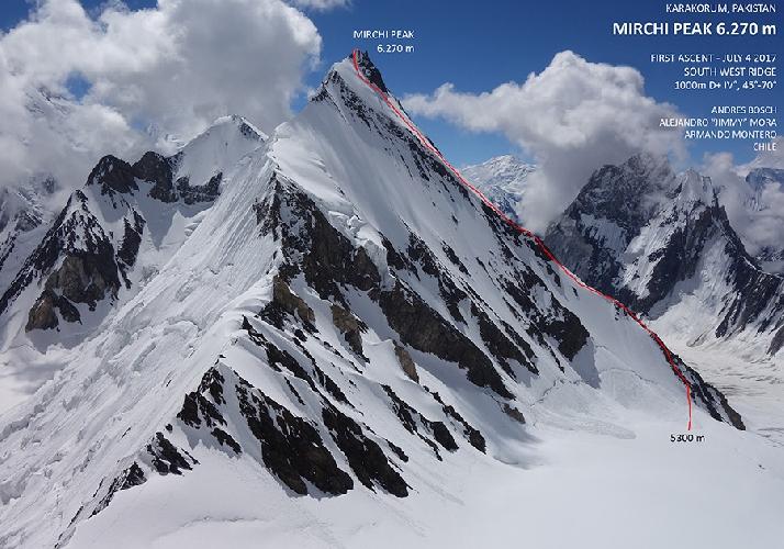 Маршрут Mirchi по Юго-Западному гребню пика Мирчи (Mirchi Peak, 6270 м)