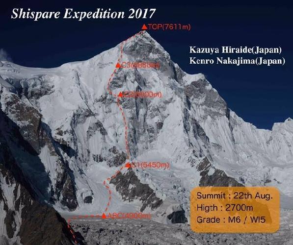 новый маршрут на пакистанской горе Шиспаре (Shispare) высотой 7611 метров.