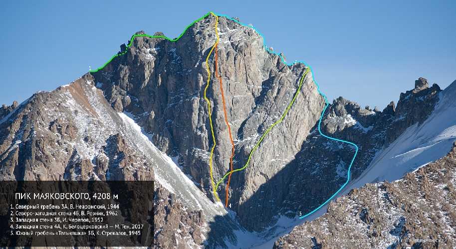 новый маршрут на вершину пика Маяковского по Западной стене горы