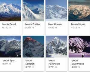 Аляска - передовой край альпинизма